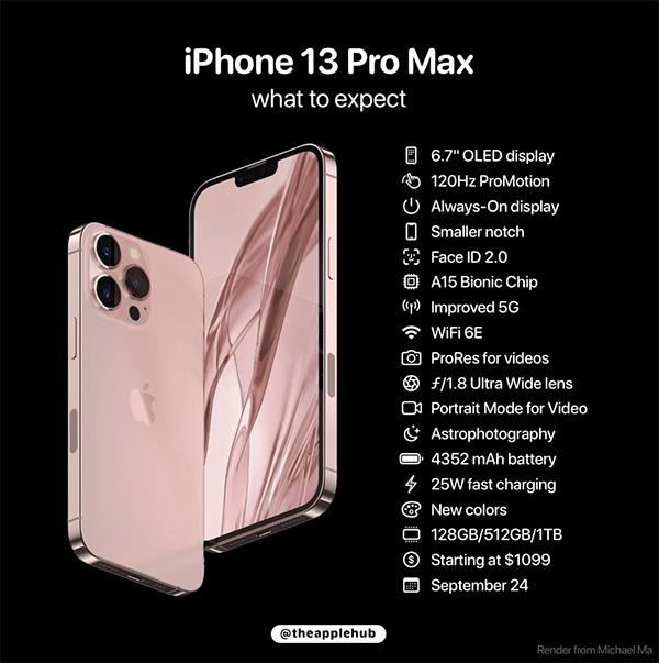 Thông số kỹ thuật rò rỉ iPhone 13 Pro Max.