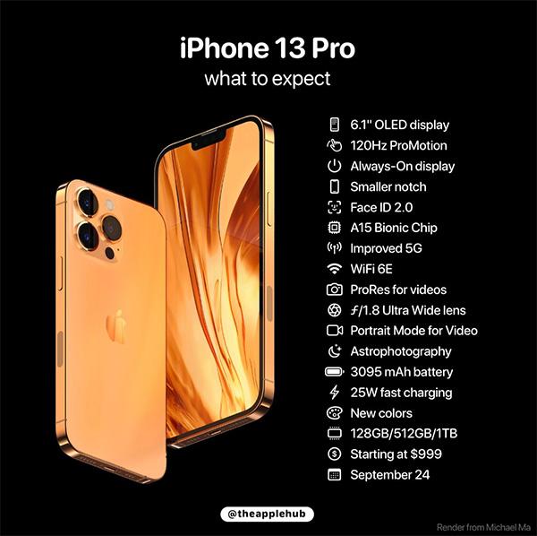 Rò rỉ thông số iPhone 13 Pro.