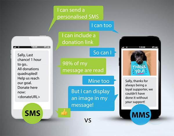 Tin nhắn MMS bao gồm cả tin nhắn SMS và nhiều định dạng tin nhắn khác