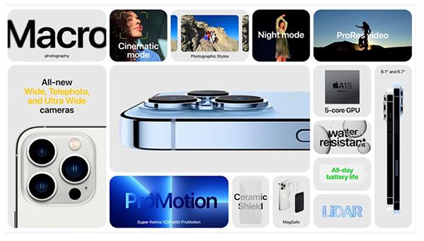Camera iPhone 13 được tích hợp rất nhiều tính năng mới, trong đó có Cinematic mode.